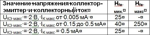 H21э транзистора BD140