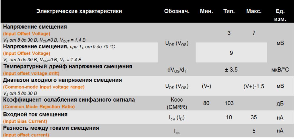 Параметры электрические lm358