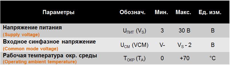 Рекомендуемый режим работы lm358