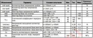Характеристики транзистора ss8550