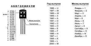 Кодово-буквенное обозначение КТ3102