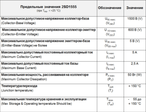 Максимальные параметры для 2sd1555