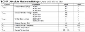 Предельно допустимые параметры для bc547