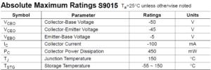 Максимальные параметры s9015