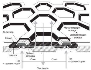Структура МОП-транзисторов от IRer