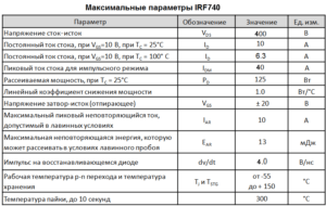 Максимальные характеристики транзистора irf740