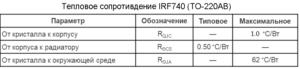 Тепловые сопротивления IRF740