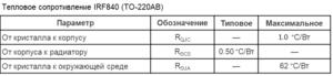 Таблица тепловых характеристик irf840