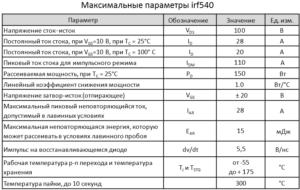 Предельные параметры транзистора irf540