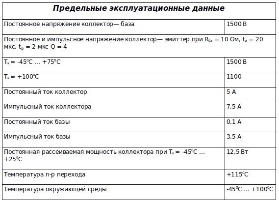 Предельные эксплуатационные данные кт838а