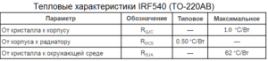 Таблица тепловых значений irf540