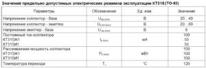 Максимальные характеристики КТ315