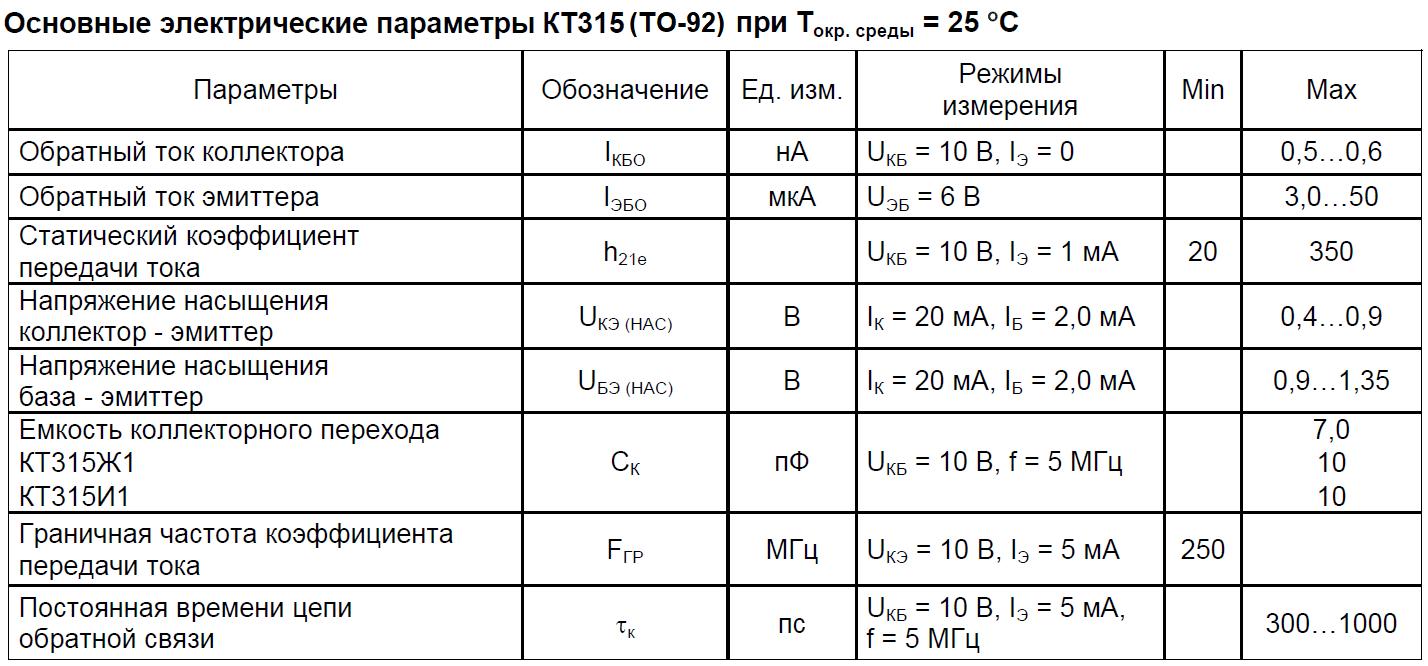 Параметры электрические у КТ315