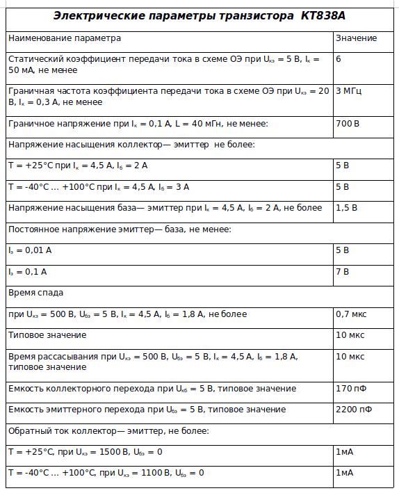 Транзистор кт838а технические характеристики