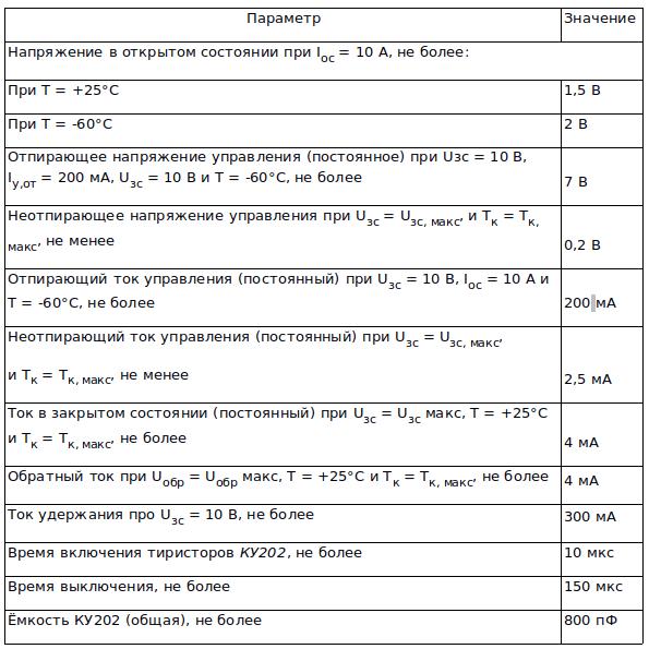 Электрические значения КУ202Н