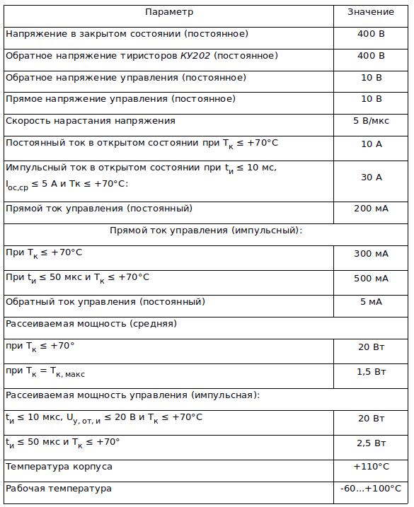 Предельные значения КУ202Н