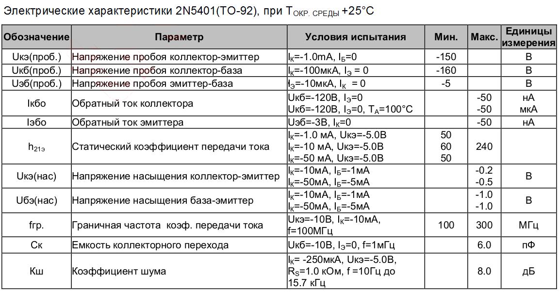 Электрические параметры 2n5401 ( ТО-92)