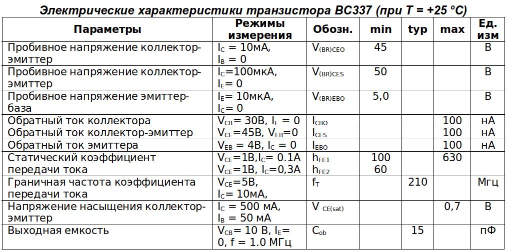 Электрические параметры bc337