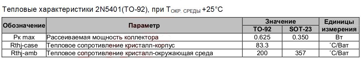 Температурные параметры 2n5401 (TO-92)