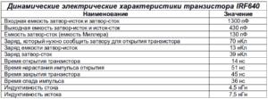 Динамические параметры irf640