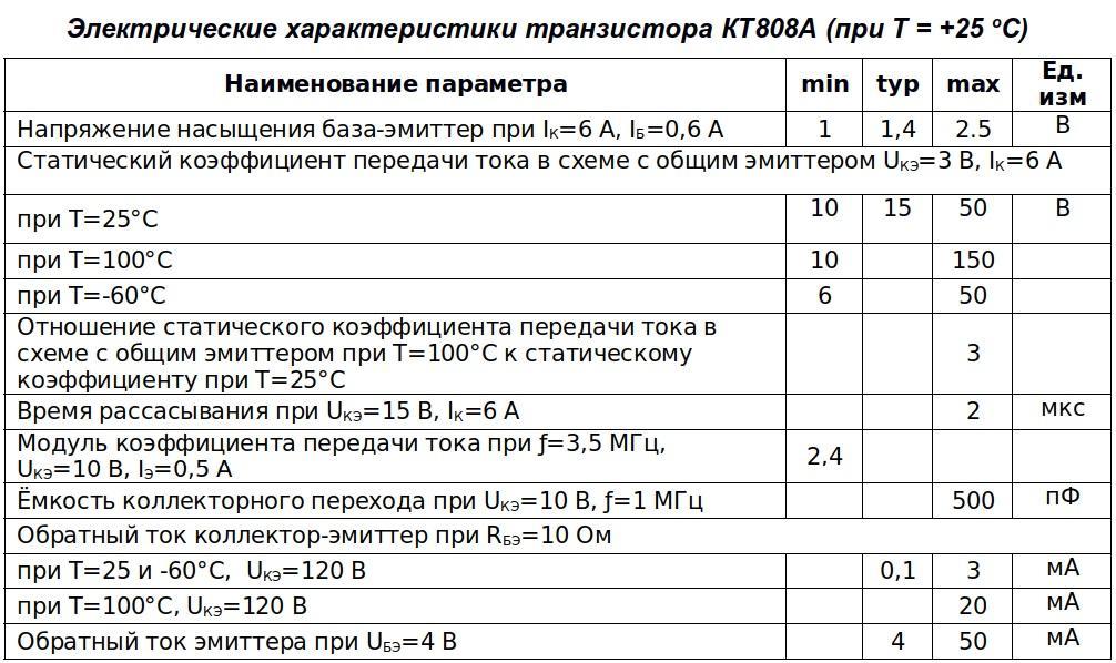 Электрические параметры KT808A