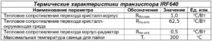 Температурные параметры irf640