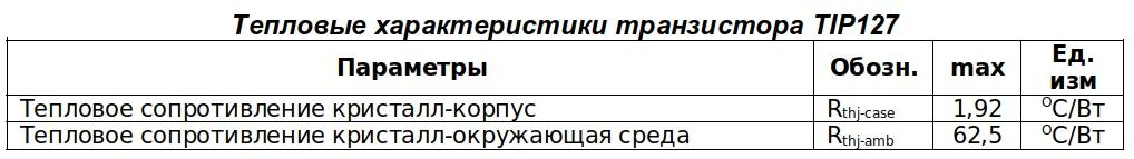 Тепловые значения у TIP127 TO-220