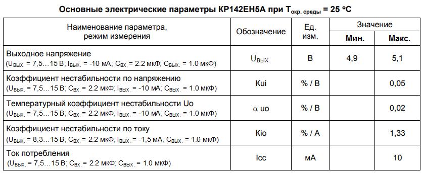 Электрические параметры КР142ЕН5А