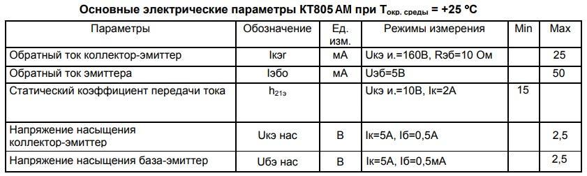 Электрические параметры КТ805АМ