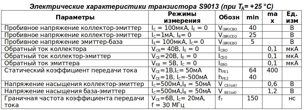 Электрические параметры S9013 (ТО-92)