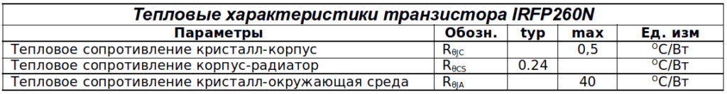 Тепловые параметры irfp260n