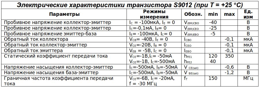 Электрические параметры s9012