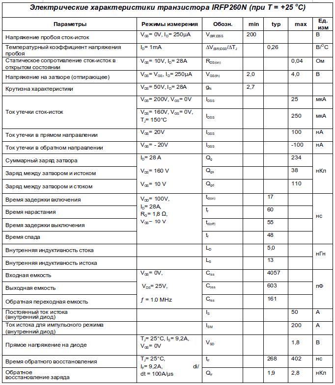 электрические параметры IRFP260n