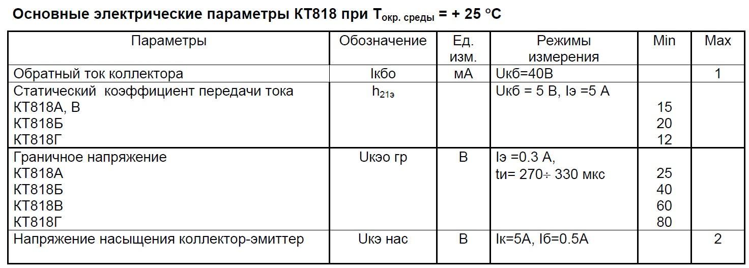 Электрические параметры серии КТ818
