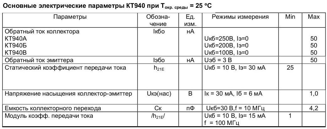 Параметры электрические у КТ940А