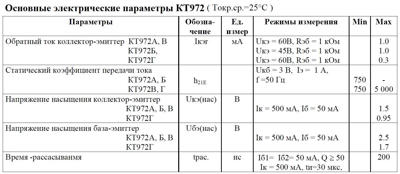Основные электрические параметры КТ972