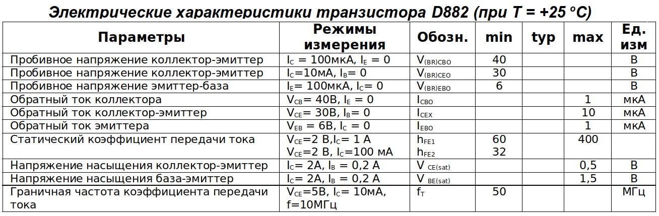 Электрические параметры d822