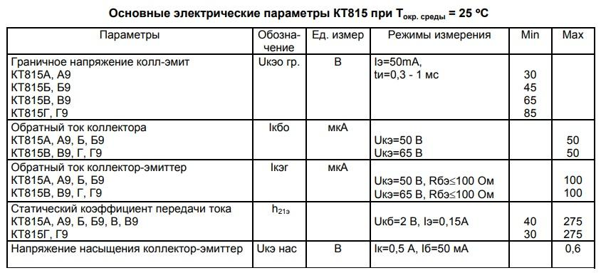 КТ815 основные электрические параметры