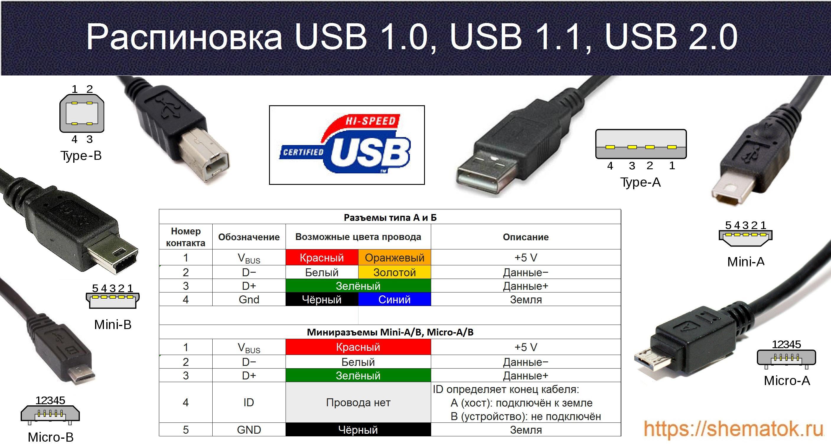USB цоколевка