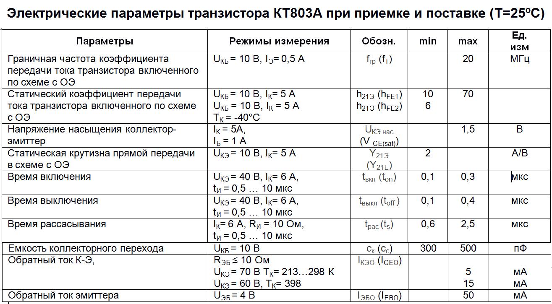 Электрические параметры кт803а