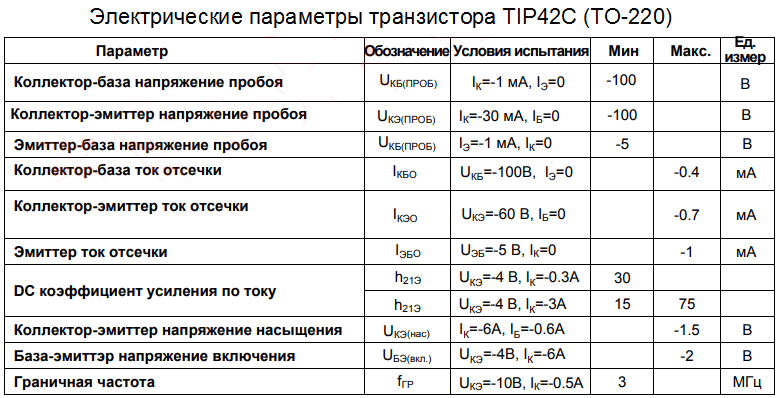Электрические параметры TIP42C
