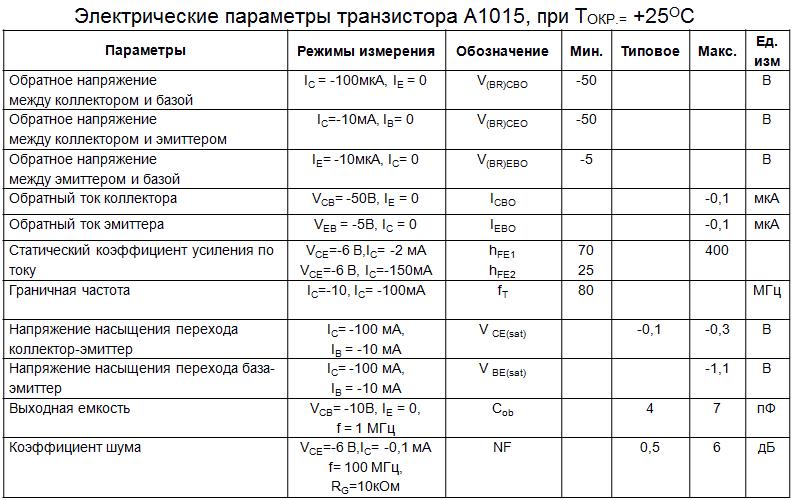 транзистор a1015 параметры электрические