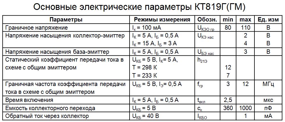 Электрические параметры КТ819Г(ГМ)