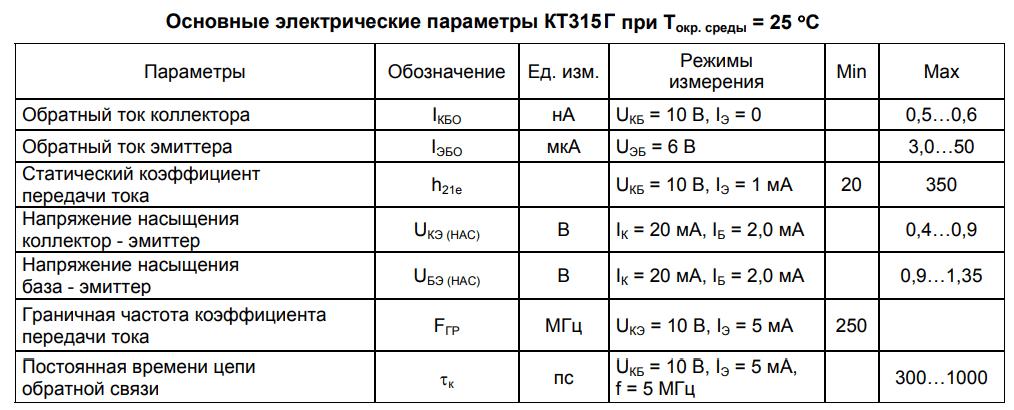 Электрические параметры КТ315Г