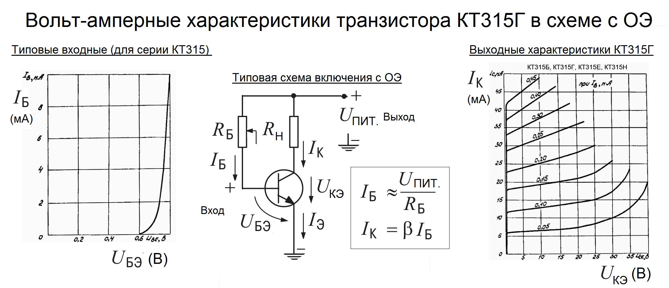 Графики вольт-амперных параметров КТ315Г