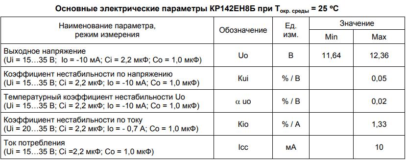 Электрические параметры КРЕН8Б