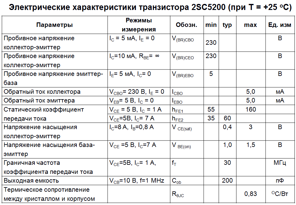 Электрические параметры 2sc5200
