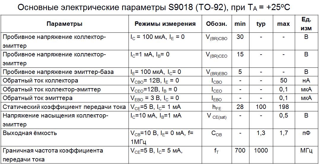 Электрические параметры s9018