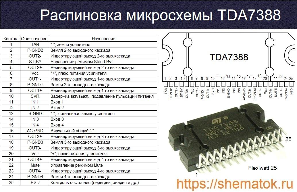 tda7388 распиновка
