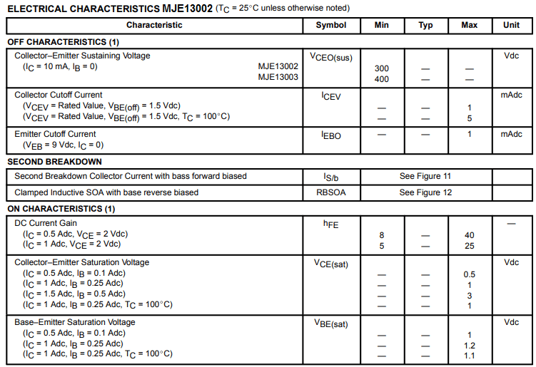 Электрические параметры 13002